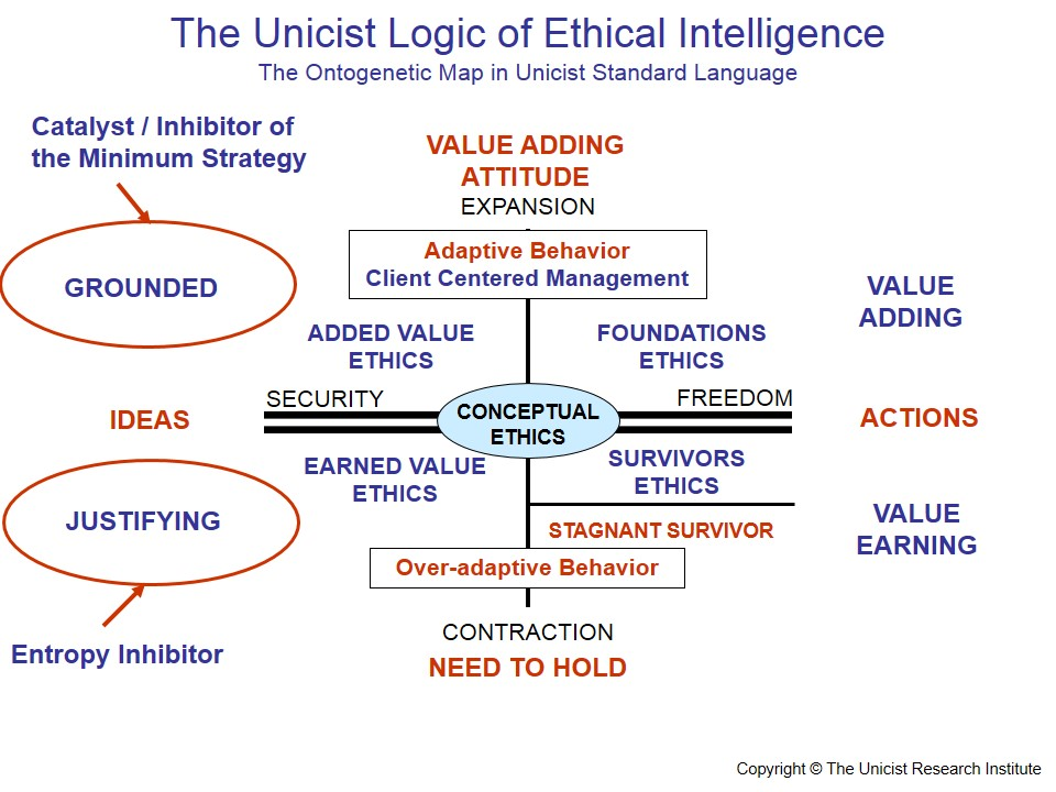 ethical theories in business environment The journal is multidisplinary in nature and wants to promote discussion around ethical issues in business  applying virtue ethics to business:  environment in.