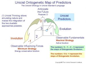 Unicist Predictors