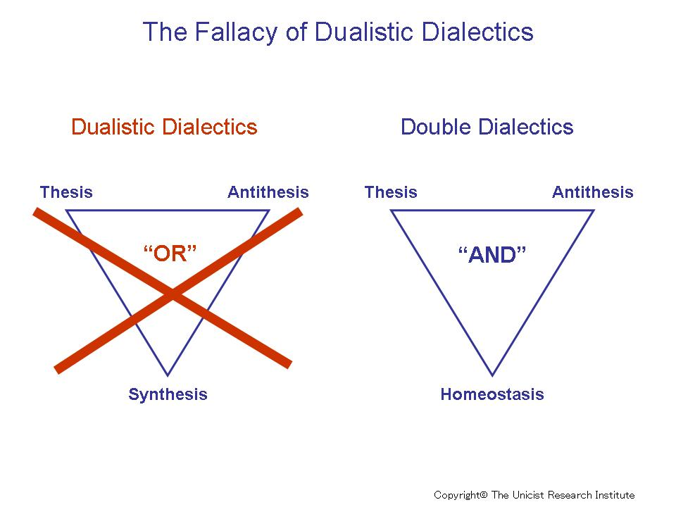 individual social dualism The technical/social dualism is the ideological separation of technical and social engineering competencies, whereby technical subfields, activities, and knowledge are more highly valued than social arenas of the profession.