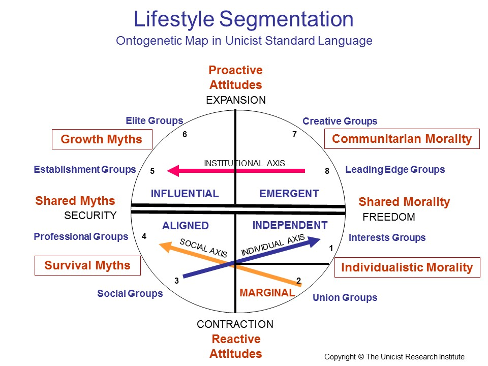 lifestyle clothing market segmentation A segmentation analysis of us grocery  years driven in part by demographic and lifestyle  seminal work on market segmentation laid the basis for.